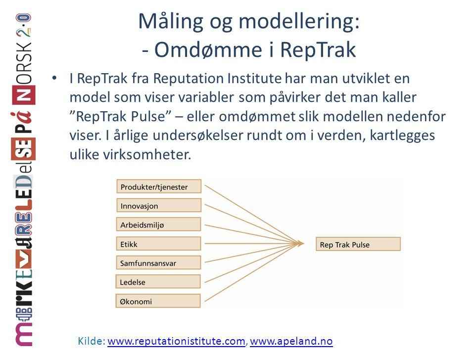 Måling og modellering: - Omdømme i RepTrak I RepTrak fra Reputation Institute har man utviklet en model som viser variabler som påvirker det man kalle
