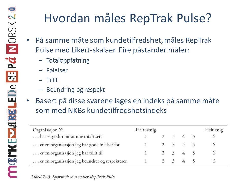 Hvordan måles RepTrak Pulse? På samme måte som kundetilfredshet, måles RepTrak Pulse med Likert-skalaer. Fire påstander måler: – Totaloppfatning – Føl