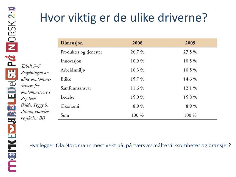 Hvor viktig er de ulike driverne? Hva legger Ola Nordmann mest vekt på, på tvers av målte virksomheter og bransjer?