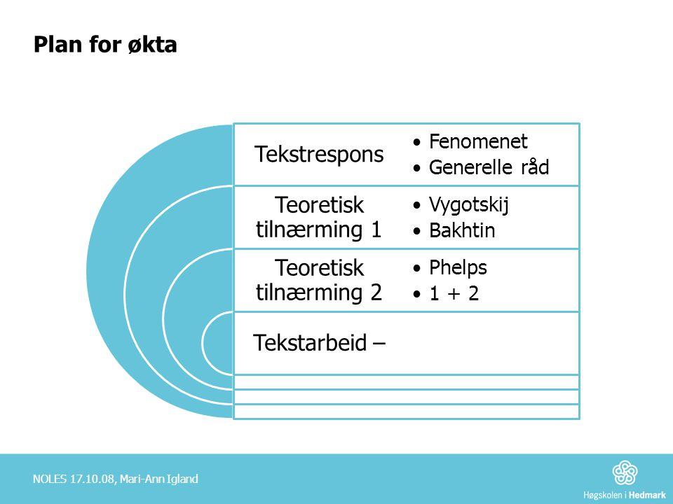 Plan for økta NOLES 17.10.08, Mari-Ann Igland Tekstrespons Teoretisk tilnærming 1 Teoretisk tilnærming 2 Tekstarbeid – Fenomenet Generelle råd Vygotsk