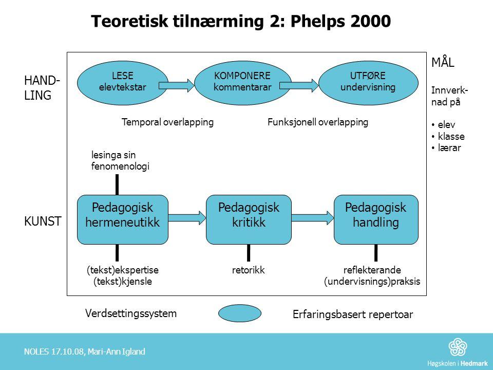 Teoretisk tilnærming 2: Phelps 2000 NOLES 17.10.08, Mari-Ann Igland LESE elevtekstar KOMPONERE kommentarar UTFØRE undervisning Temporal overlappingFun