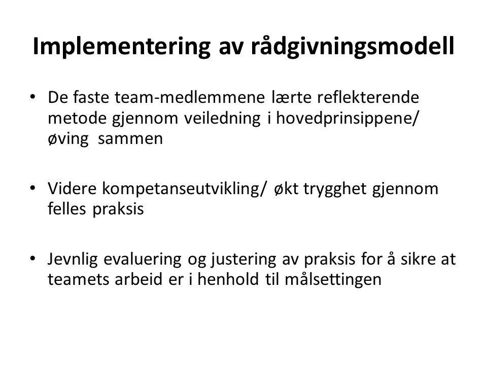Implementering av rådgivningsmodell De faste team-medlemmene lærte reflekterende metode gjennom veiledning i hovedprinsippene/ øving sammen Videre kom