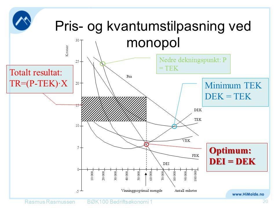 Pris- og kvantumstilpasning ved monopol BØK100 Bedriftsøkonomi 1 20 Vinninggsoptimal mengdeAntall enheter Pris Kroner DEK TEK VEK FEK DEI 10 00020 000