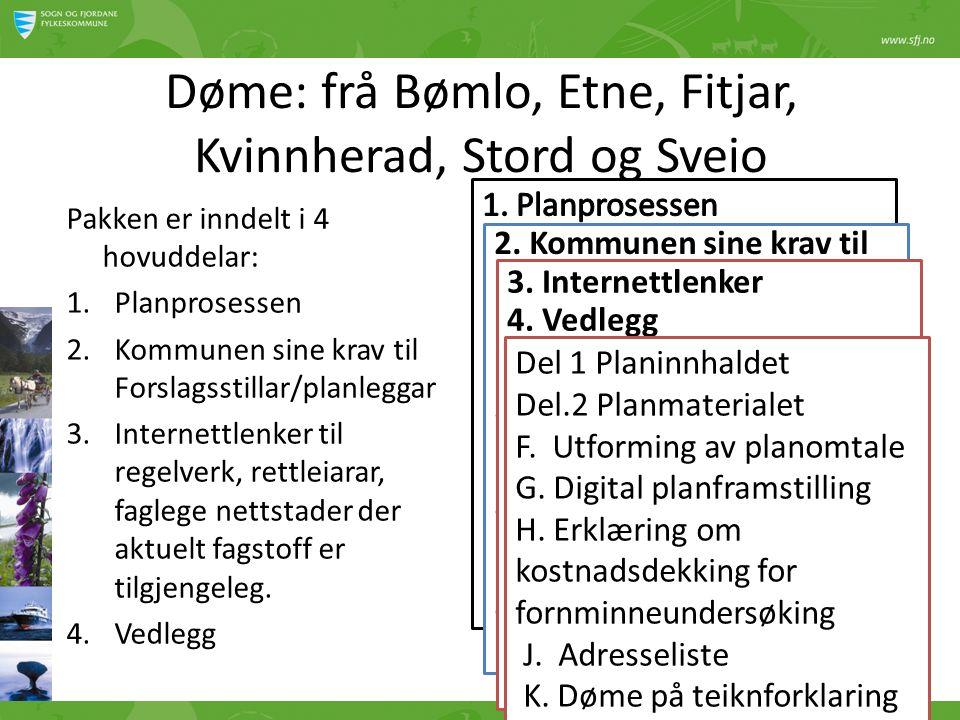 Døme: frå Bømlo, Etne, Fitjar, Kvinnherad, Stord og Sveio Pakken er inndelt i 4 hovuddelar: 1.Planprosessen 2.Kommunen sine krav til Forslagsstillar/p
