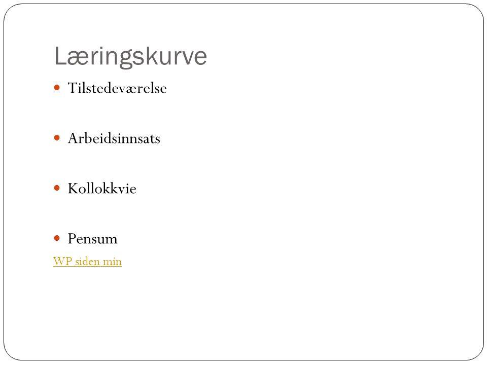 Læringskurve Tilstedeværelse Arbeidsinnsats Kollokkvie Pensum WP siden min