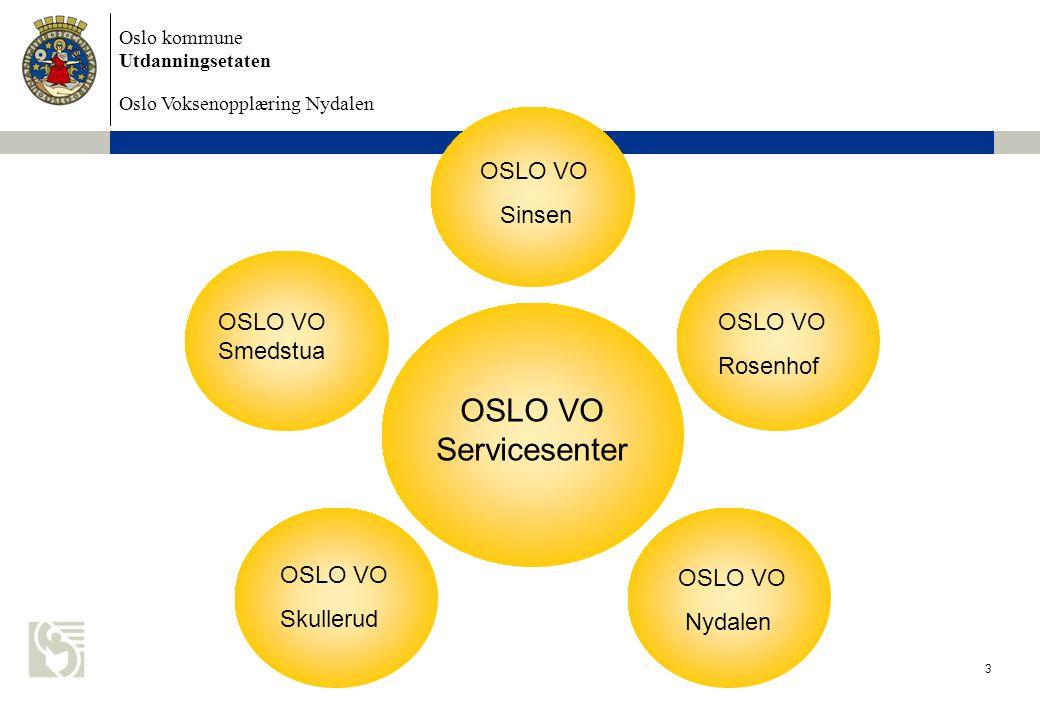 Oslo kommune Utdanningsetaten Oslo Voksenopplæring Nydalen 4 OSLO VO Servicesenter (SeSe) Norsk og samfunnskunnskap for voksne innvandrere Grunnskole Videregående opplæring Spesialundervisning