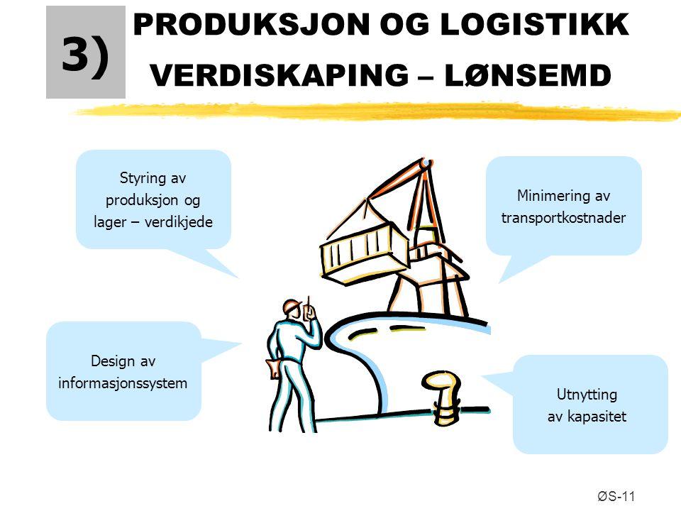 PRODUKSJON OG LOGISTIKK VERDISKAPING – LØNSEMD ØS-11 3) Styring av produksjon og lager – verdikjede Minimering av transportkostnader Design av informa