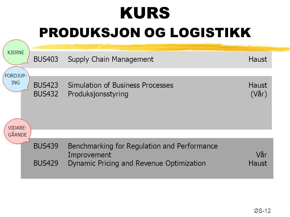 KURS PRODUKSJON OG LOGISTIKK ØS-12 BUS403Supply Chain ManagementHaust BUS423Simulation of Business ProcessesHaust BUS432Produksjonsstyring(Vår) BUS439