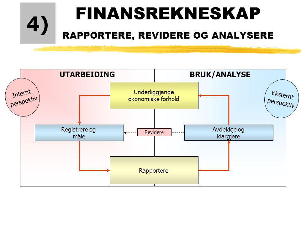 FINANSREKNESKAP RAPPORTERE, REVIDERE OG ANALYSERE 4) UTARBEIDINGBRUK/ANALYSE Registrere og måle Rapportere Underliggjande økonomiske forhold Avdekkje