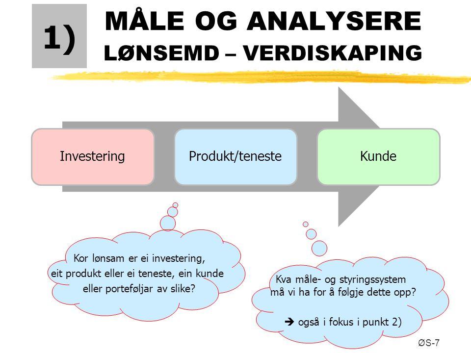 MÅLE OG ANALYSERE LØNSEMD – VERDISKAPING ØS-7 1) InvesteringProdukt/tenesteKunde Kor lønsam er ei investering, eit produkt eller ei teneste, ein kunde