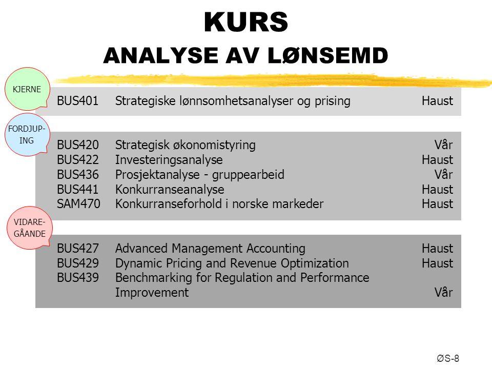 KURS ANALYSE AV LØNSEMD BUS401Strategiske lønnsomhetsanalyser og prisingHaust BUS420Strategisk økonomistyringVår BUS422InvesteringsanalyseHaust BUS436