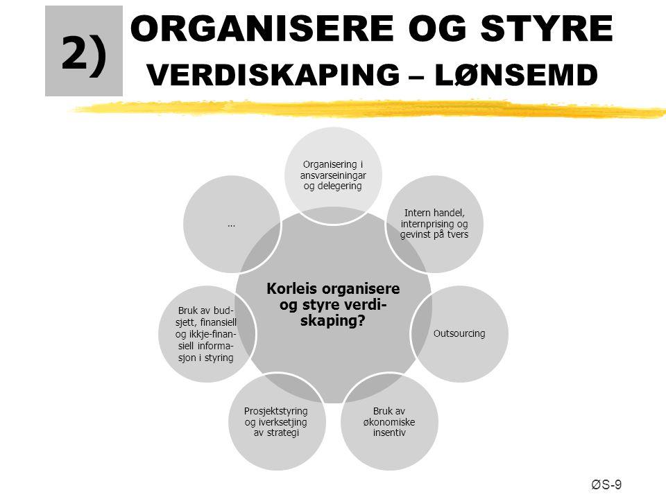 ORGANISERE OG STYRE VERDISKAPING – LØNSEMD Korleis organisere og styre verdi- skaping? Organisering i ansvarseiningar og delegering Intern handel, int
