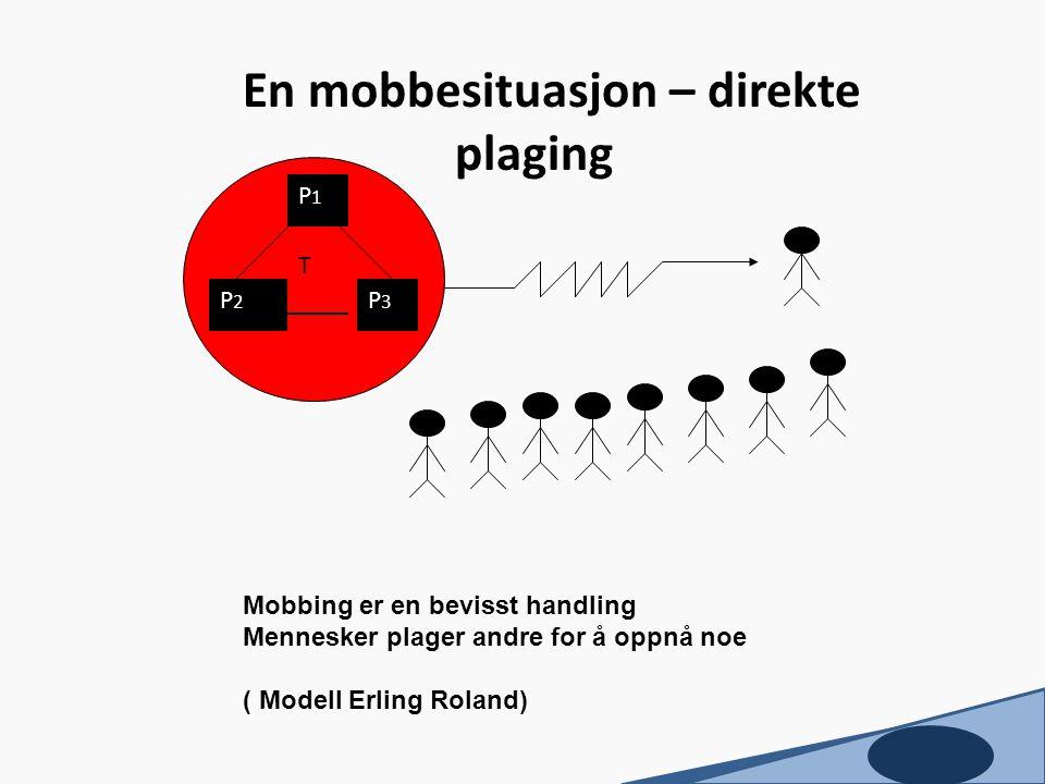 P1P1 P3P3 P2P2 T En mobbesituasjon – direkte plaging Mobbing er en bevisst handling Mennesker plager andre for å oppnå noe ( Modell Erling Roland)