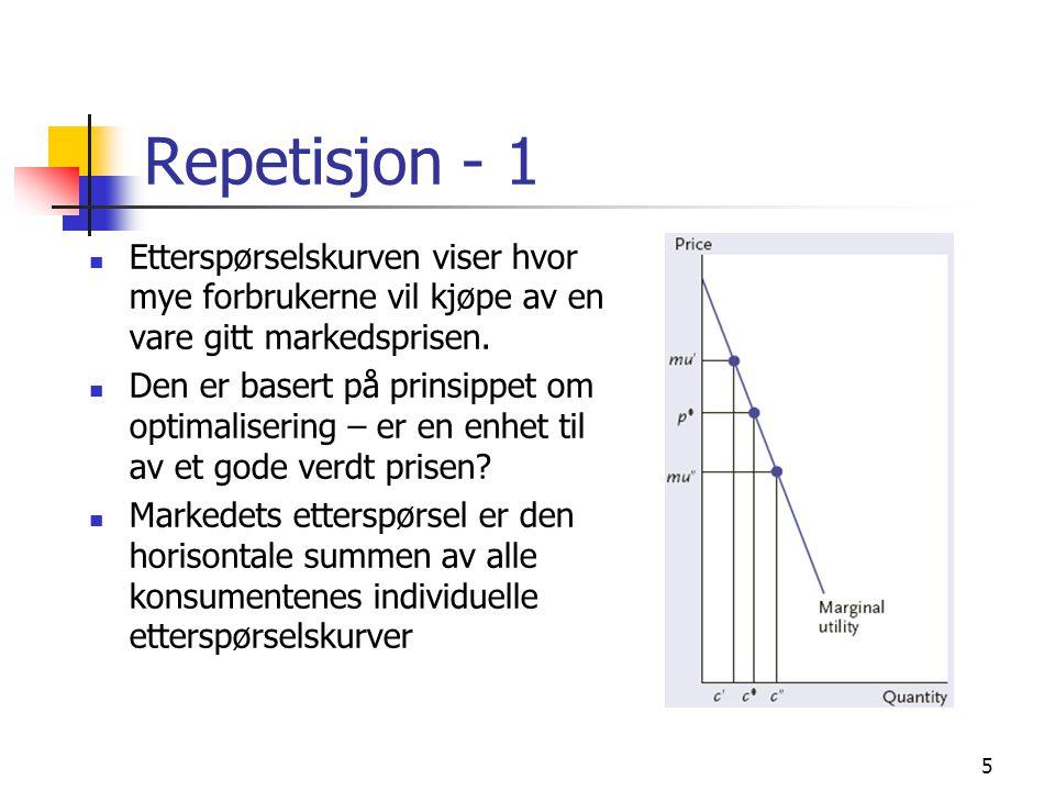 6 Repetisjon - 2 Tilbudskurven viser hvor mye en bedrift vil tilby til en gitt markedspris.