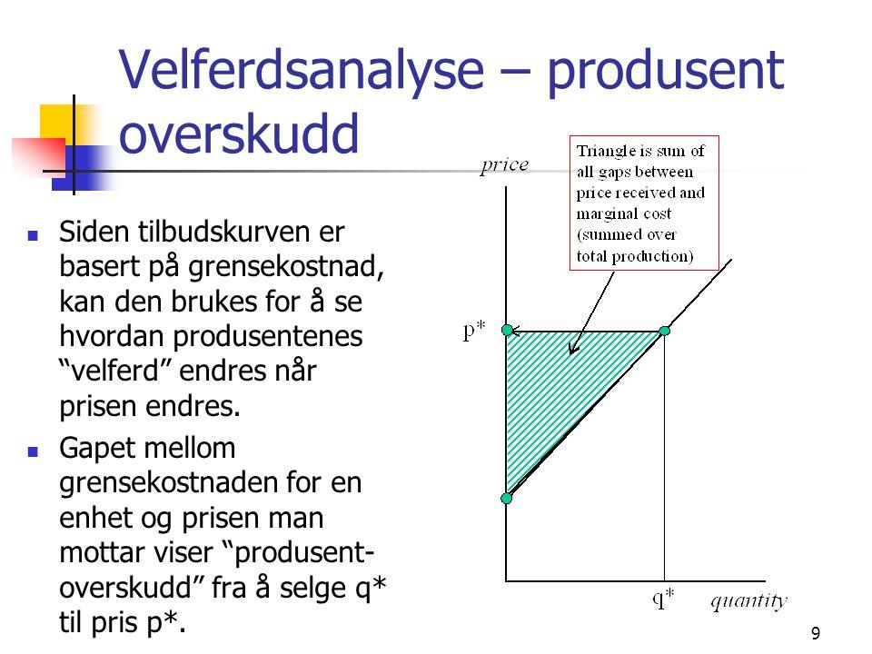10 Velferdsanalyse – produsent overskudd Hvis prisen øker: Produsentene blir bedre stilt og endringen i produsentoverskudd viser hvor mye.