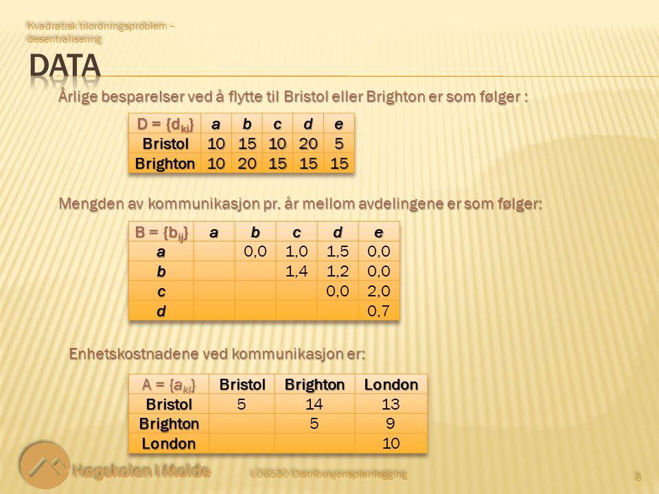 LOG530 Distribusjonsplanlegging 3 3 Kvadratisk tilordningsproblem – desentralisering Årlige besparelser ved å flytte til Bristol eller Brighton er som