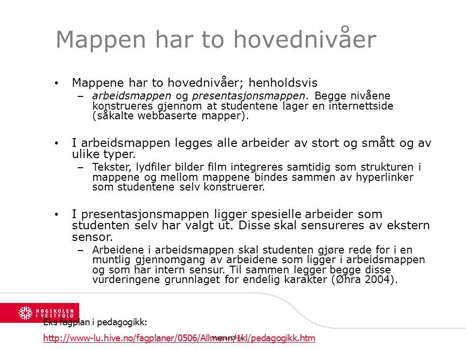 Mappen har to hovednivåer Mappene har to hovednivåer; henholdsvis – arbeidsmappen og presentasjonsmappen.