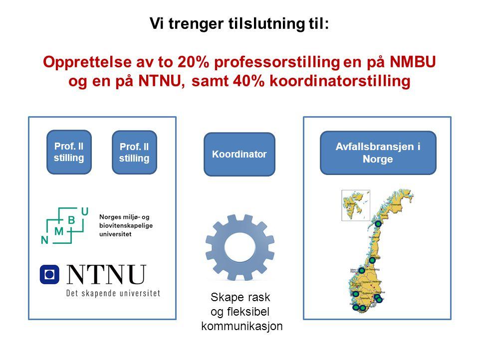 Vi trenger tilslutning til: Opprettelse av to 20% professorstilling en på NMBU og en på NTNU, samt 40% koordinatorstilling Prof.