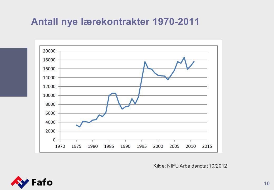 Antall nye lærekontrakter 1970-2011 10 Kilde: NIFU Arbeidsnotat 10/2012