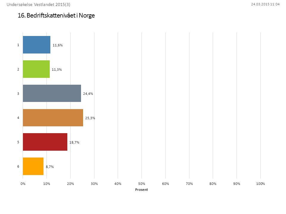 24.03.2015 11:04 16. Bedriftskattenivået i Norge Undersøkelse Vestlandet 2015(3)