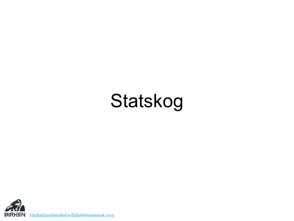 Statskog Markedsundersøkelse Birkebeinerrennet 2015