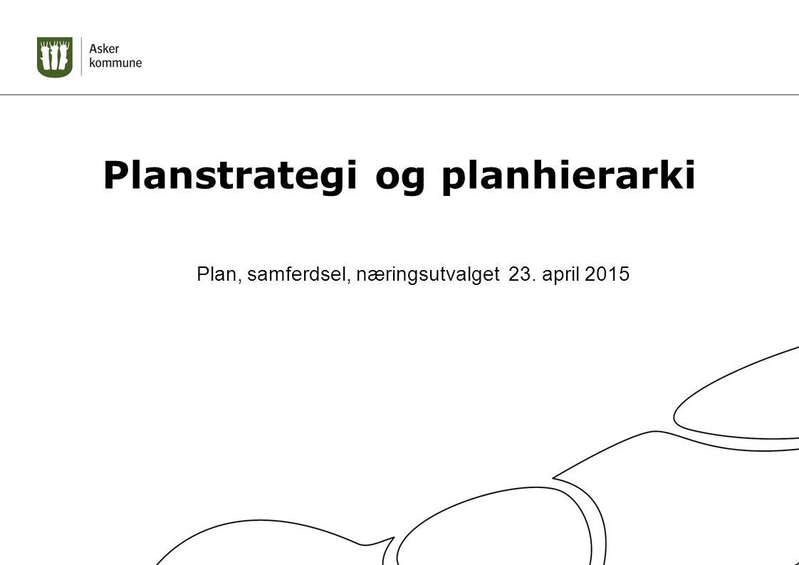 Planstrategi og planhierarki Plan, samferdsel, næringsutvalget 23. april 2015