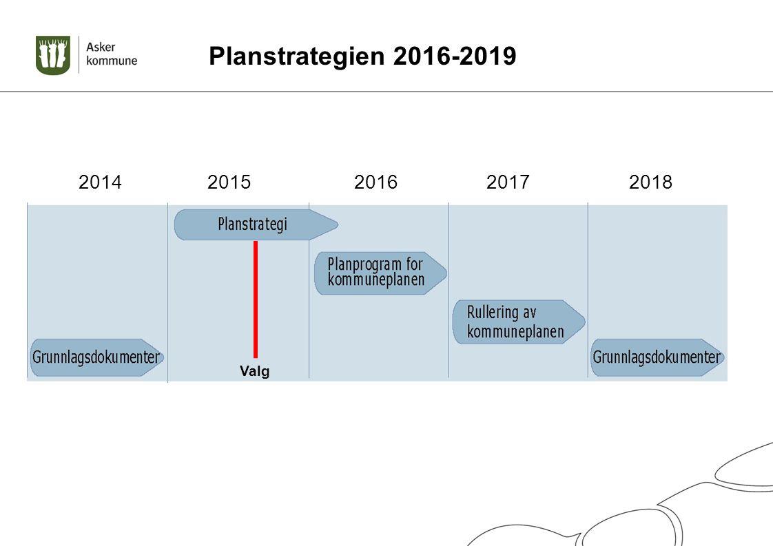 Planstrategien 2016-2019 2014 2015 2016 2017 2018 Valg