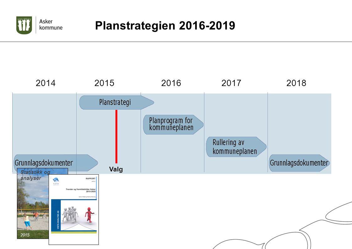 Planstrategien 2016-2019 2014 2015 2016 2017 2018 Valg Statistikk og analyser 2015