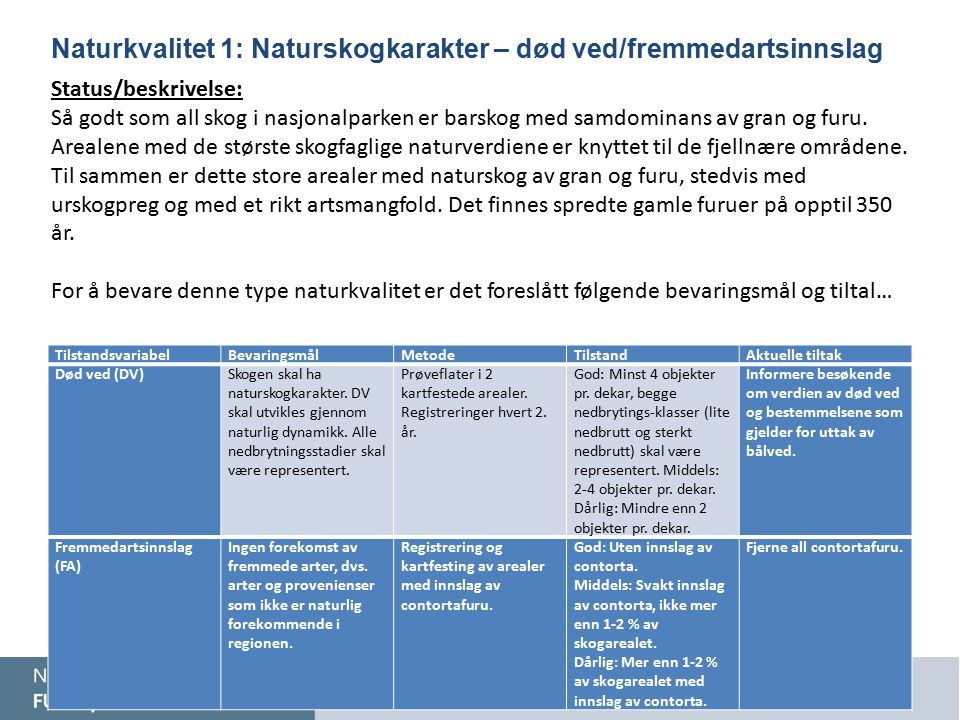Naturkvalitet 1: Naturskogkarakter – død ved/fremmedartsinnslag TilstandsvariabelBevaringsmålMetodeTilstandAktuelle tiltak Død ved (DV) Skogen skal ha naturskogkarakter.