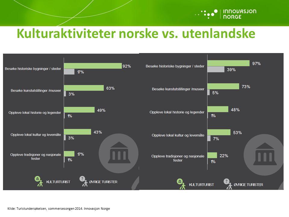 Kulturaktiviteter norske vs. utenlandske Kilde: Turistundersøkelsen, sommersesongen 2014. Innovasjon Norge