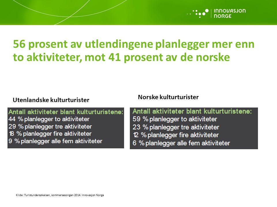 56 prosent av utlendingene planlegger mer enn to aktiviteter, mot 41 prosent av de norske Kilde: Turistundersøkelsen, sommersesongen 2014. Innovasjon