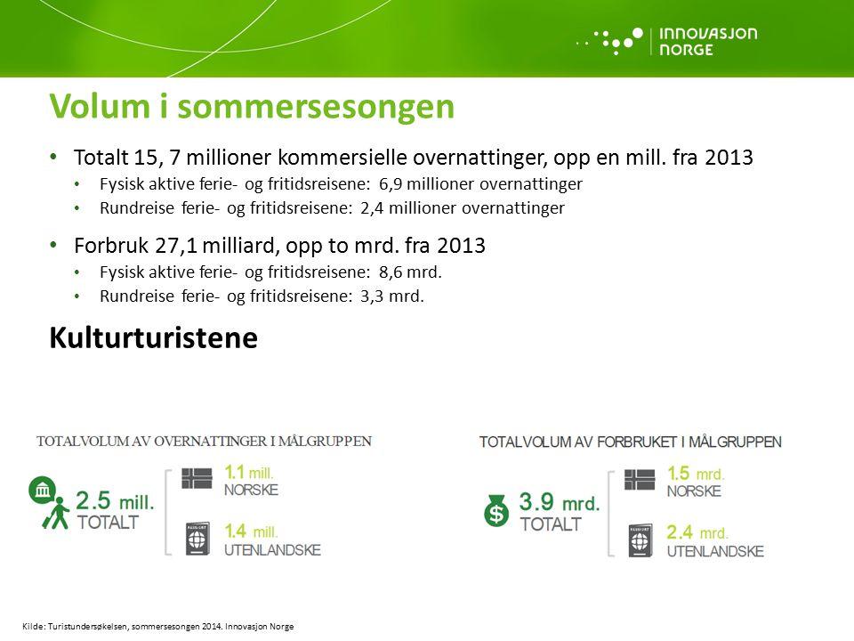 Volum i sommersesongen Kilde: Turistundersøkelsen, sommersesongen 2014. Innovasjon Norge Totalt 15, 7 millioner kommersielle overnattinger, opp en mil