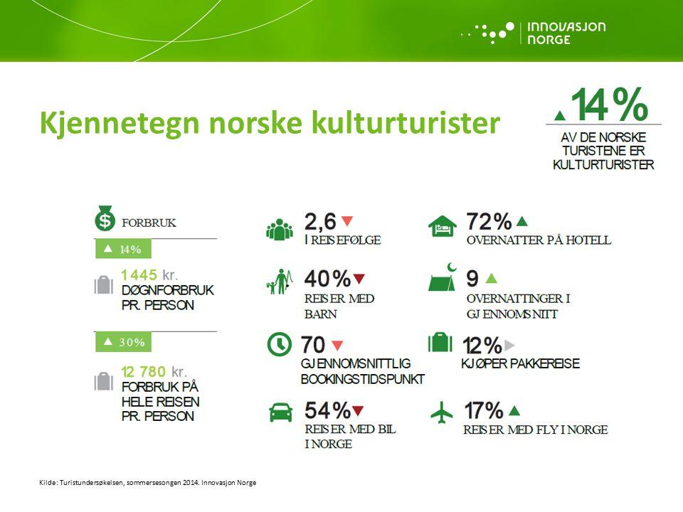 Kjennetegn norske kulturturister Kilde: Turistundersøkelsen, sommersesongen 2014. Innovasjon Norge
