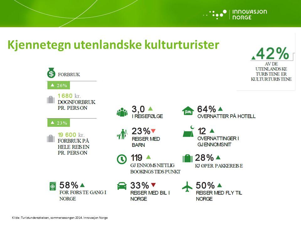 Kjennetegn utenlandske kulturturister Kilde: Turistundersøkelsen, sommersesongen 2014. Innovasjon Norge