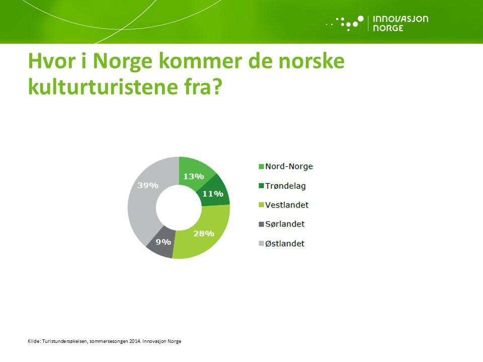 Hvor i Norge kommer de norske kulturturistene fra? Kilde: Turistundersøkelsen, sommersesongen 2014. Innovasjon Norge