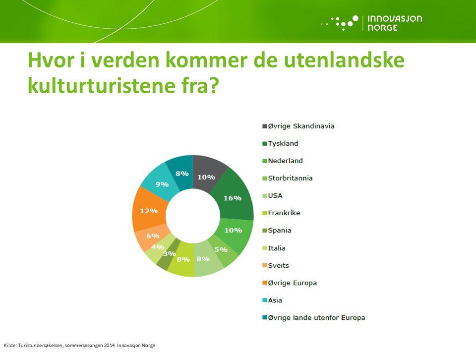 Hvor i verden kommer de utenlandske kulturturistene fra? Kilde: Turistundersøkelsen, sommersesongen 2014. Innovasjon Norge
