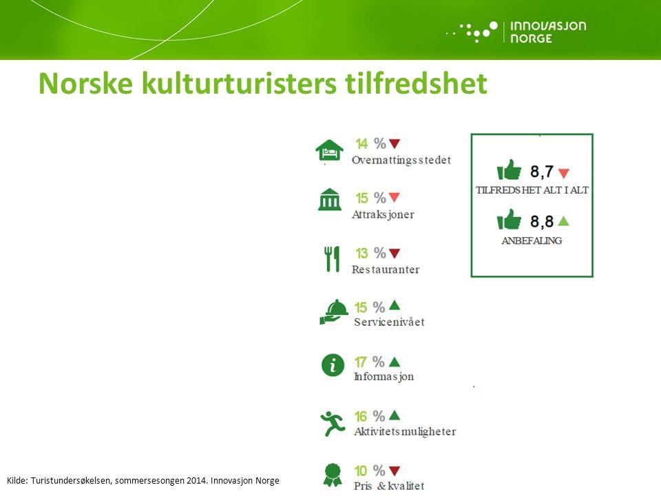 Norske kulturturisters tilfredshet Kilde: Turistundersøkelsen, sommersesongen 2014. Innovasjon Norge