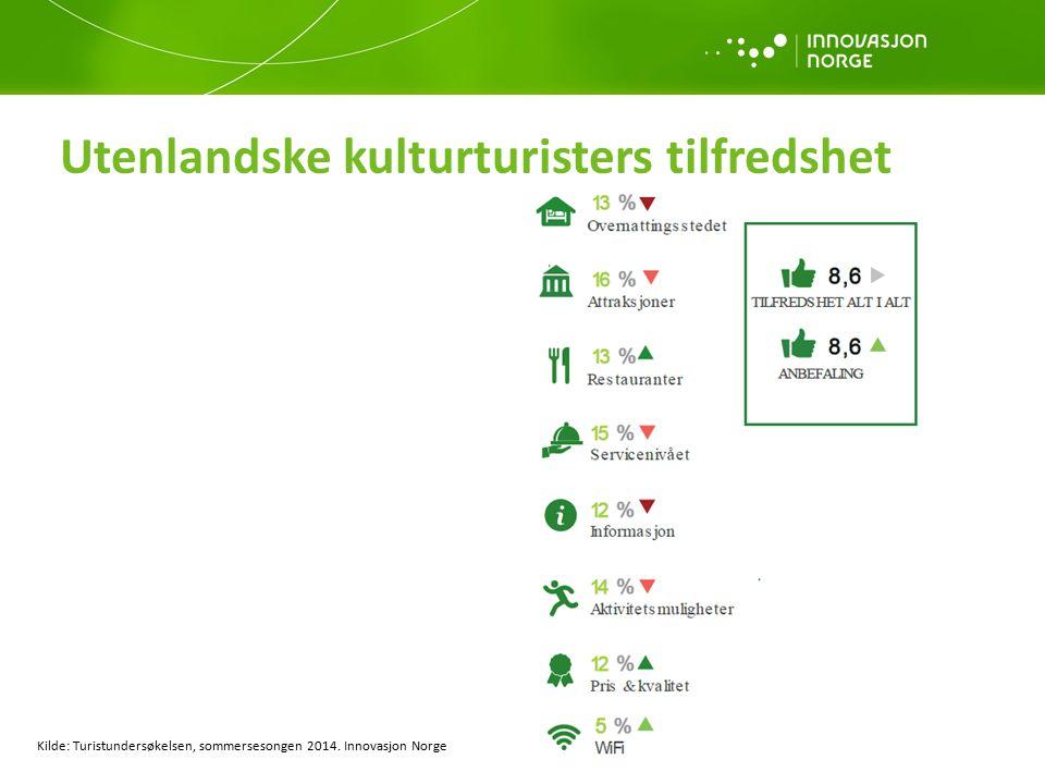 Utenlandske kulturturisters tilfredshet Kilde: Turistundersøkelsen, sommersesongen 2014. Innovasjon Norge