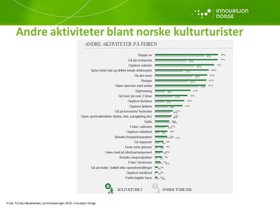 Andre aktiviteter blant norske kulturturister Kilde: Turistundersøkelsen, sommersesongen 2014. Innovasjon Norge