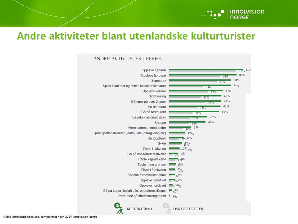 Andre aktiviteter blant utenlandske kulturturister Kilde: Turistundersøkelsen, sommersesongen 2014. Innovasjon Norge