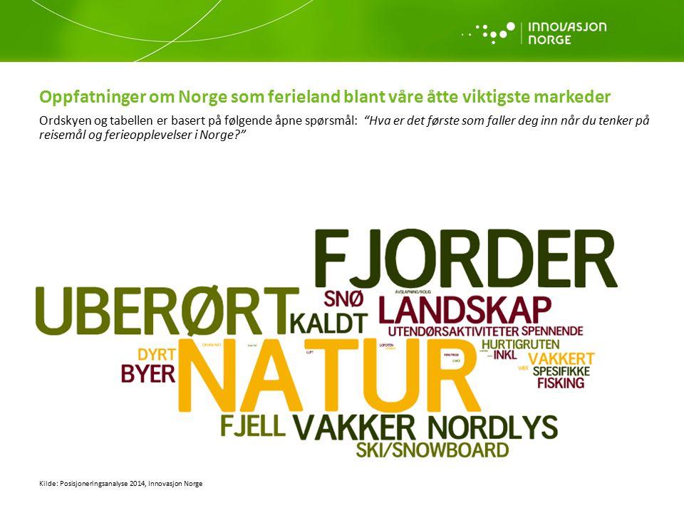 """Oppfatninger om Norge som ferieland blant våre åtte viktigste markeder Ordskyen og tabellen er basert på følgende åpne spørsmål: """"Hva er det første so"""