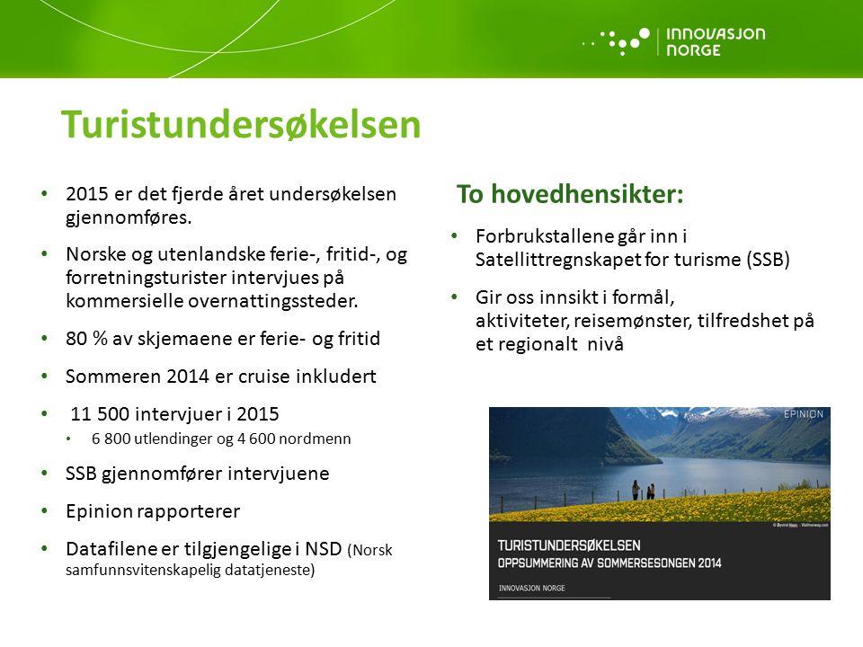 Turistundersøkelsen 2015 er det fjerde året undersøkelsen gjennomføres. Norske og utenlandske ferie-, fritid-, og forretningsturister intervjues på ko