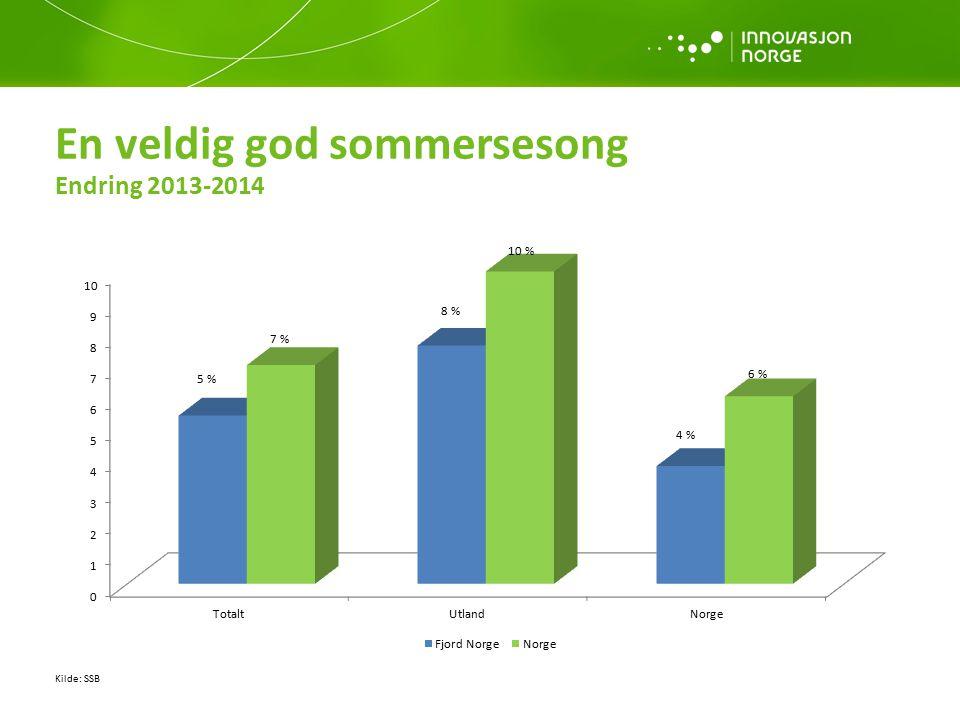 En veldig god sommersesong Endring 2013-2014 Kilde: SSB