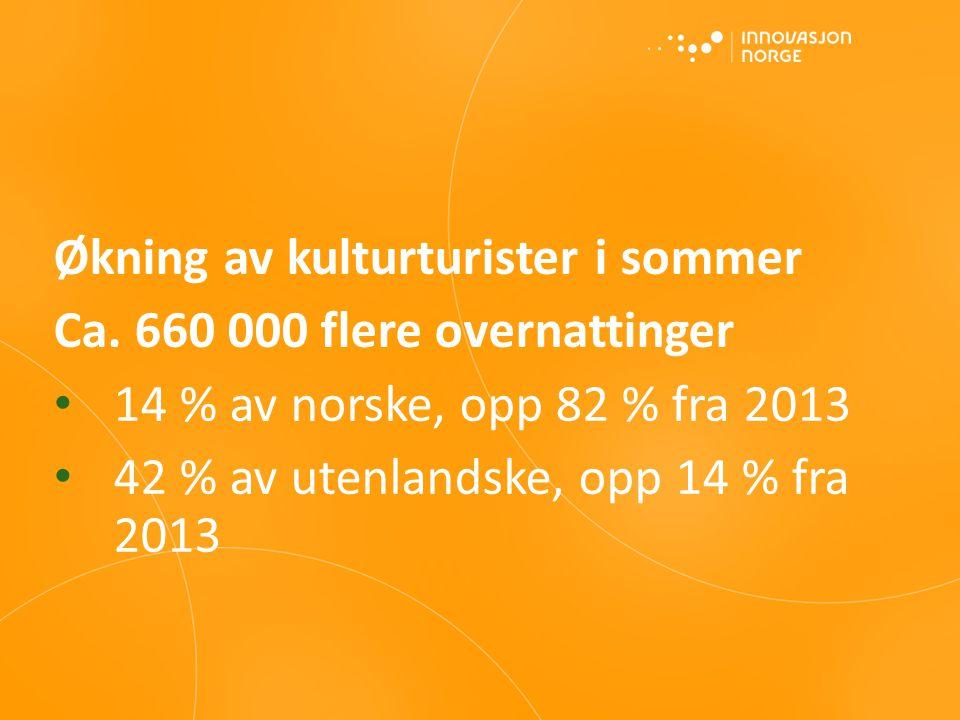 Økning av kulturturister i sommer Ca. 660 000 flere overnattinger 14 % av norske, opp 82 % fra 2013 42 % av utenlandske, opp 14 % fra 2013