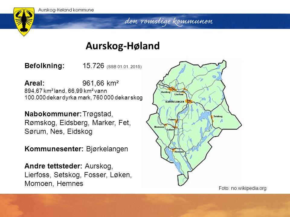 Aurskog-Høland Befolkning:15.726 (SSB 01.01.