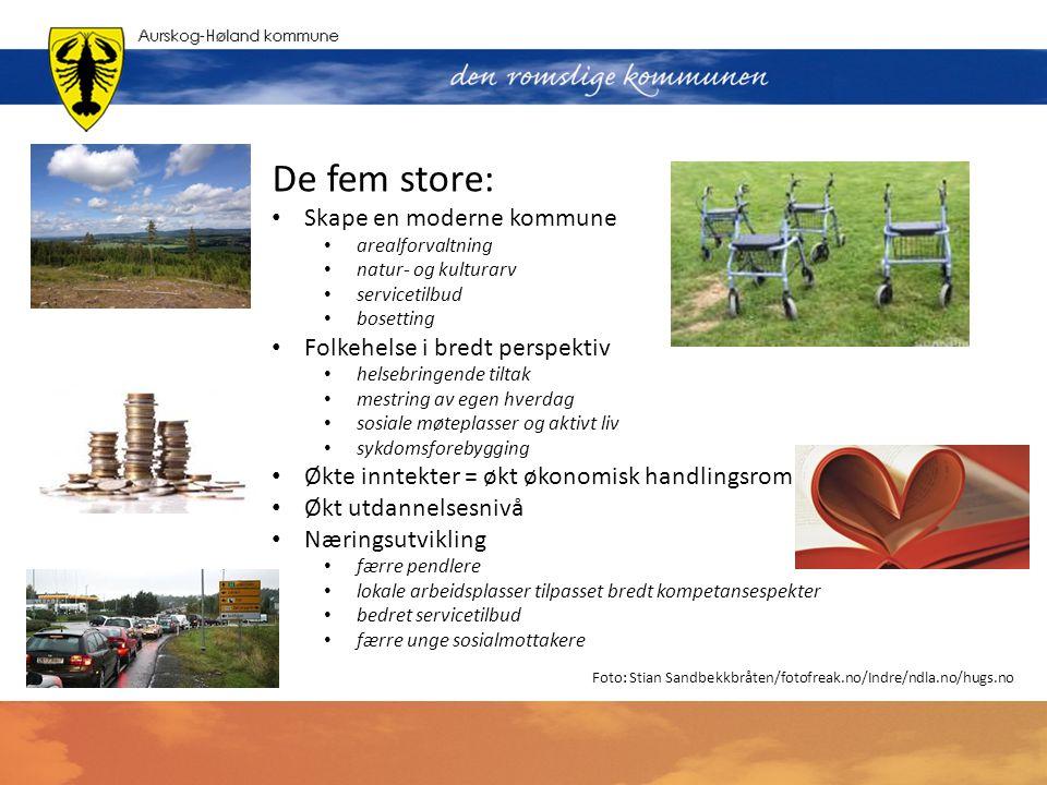 Du finner mer informasjon om kommunereformen på: www.aurskog-holand.kommune.no/politikk/kommunereform www.facebook.com/ahkommune www.twitter.com/ahkommune www.instagram.com/ahkommune (kun smarttelefon/nettbrett) www.instagram.com/ahkommune Snapchat: ahkommune (kun smarttelefon/nettbrett) Har du spørsmål eller synspunkter.