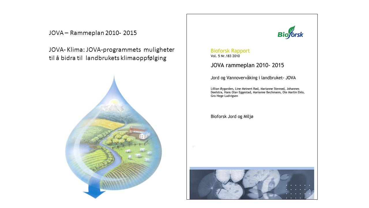 JOVA – Rammeplan 2010- 2015 JOVA- Klima: JOVA-programmets muligheter til å bidra til landbrukets klimaoppfølging