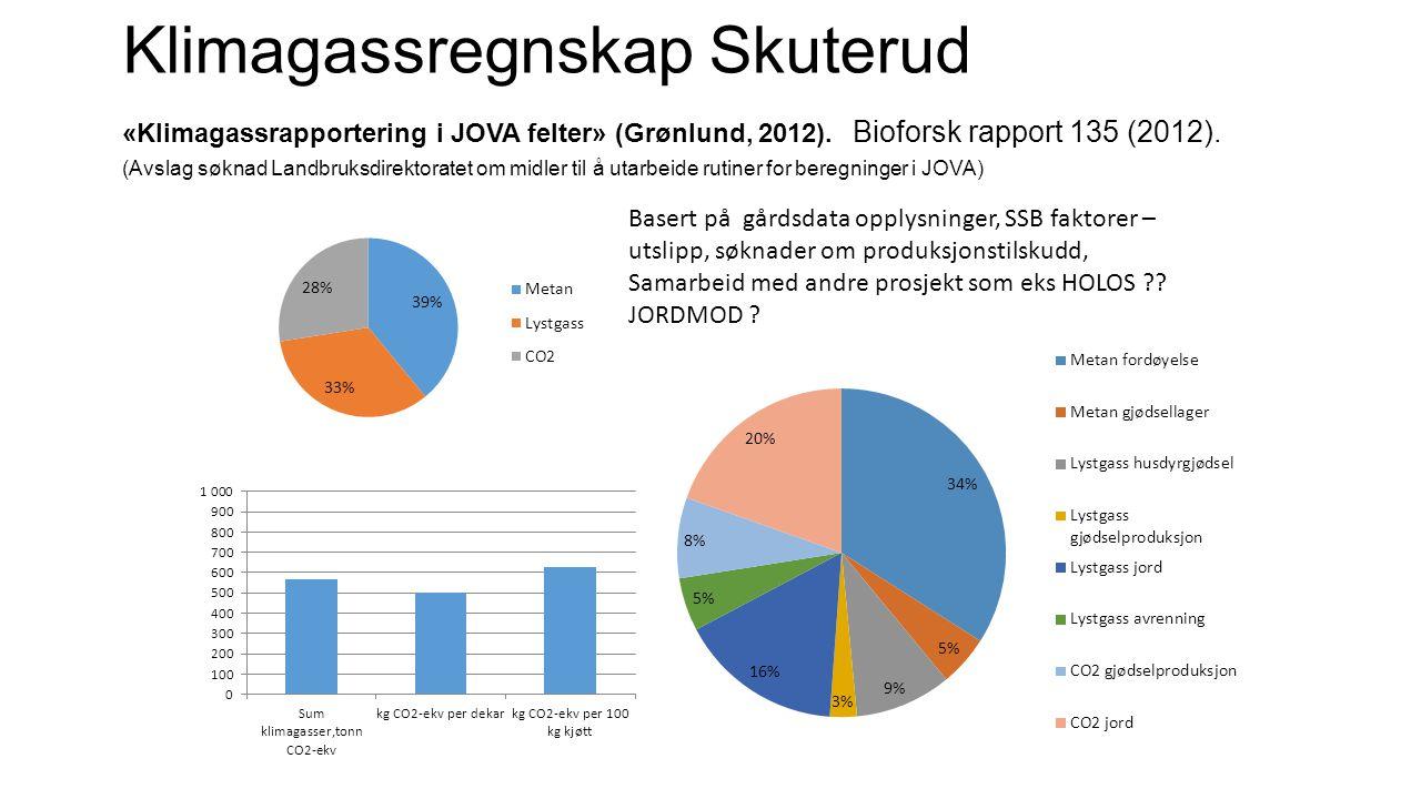 Klimagassregnskap Skuterud «Klimagassrapportering i JOVA felter» (Grønlund, 2012).