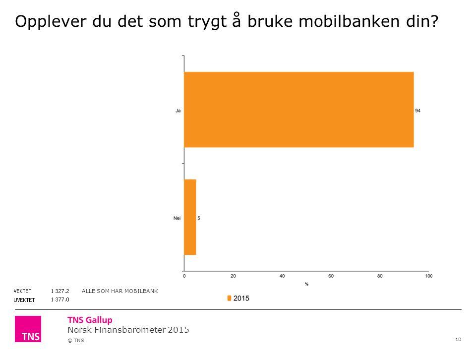 Norsk Finansbarometer 2015 © TNS Opplever du det som trygt å bruke mobilbanken din.