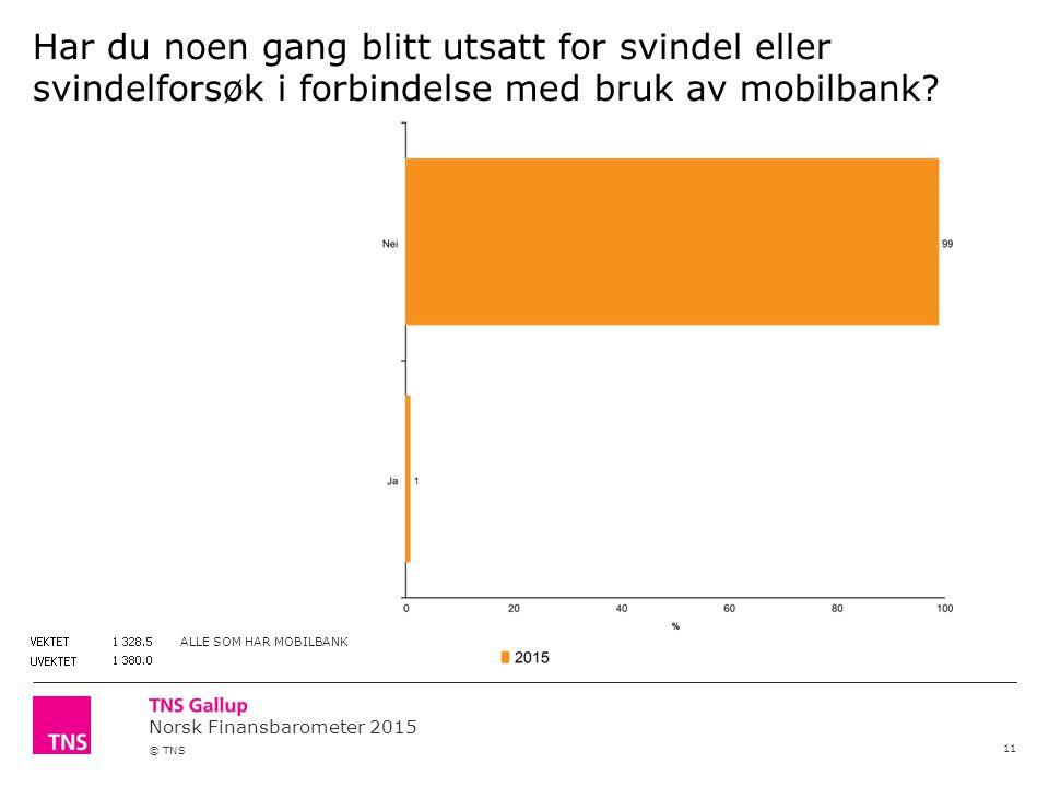 Norsk Finansbarometer 2015 © TNS Har du noen gang blitt utsatt for svindel eller svindelforsøk i forbindelse med bruk av mobilbank.